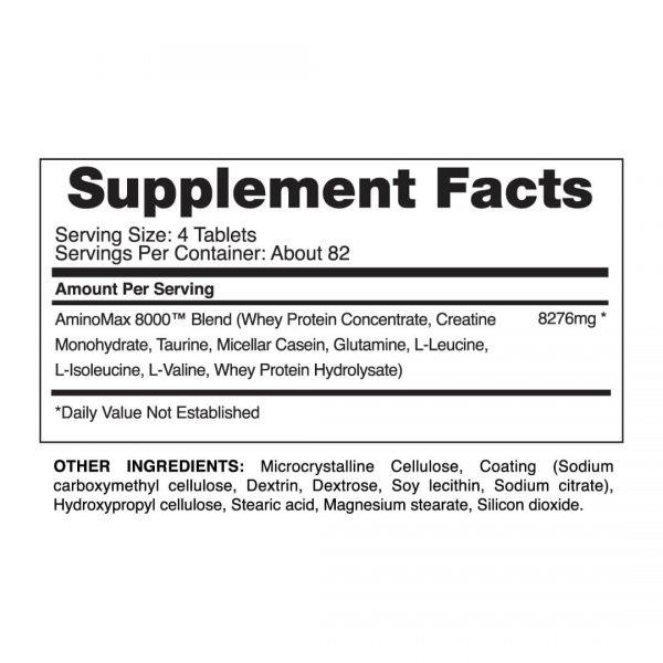 aminomax-8000-facts